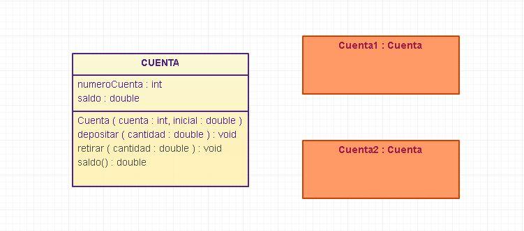 UML-ejemplojava2021